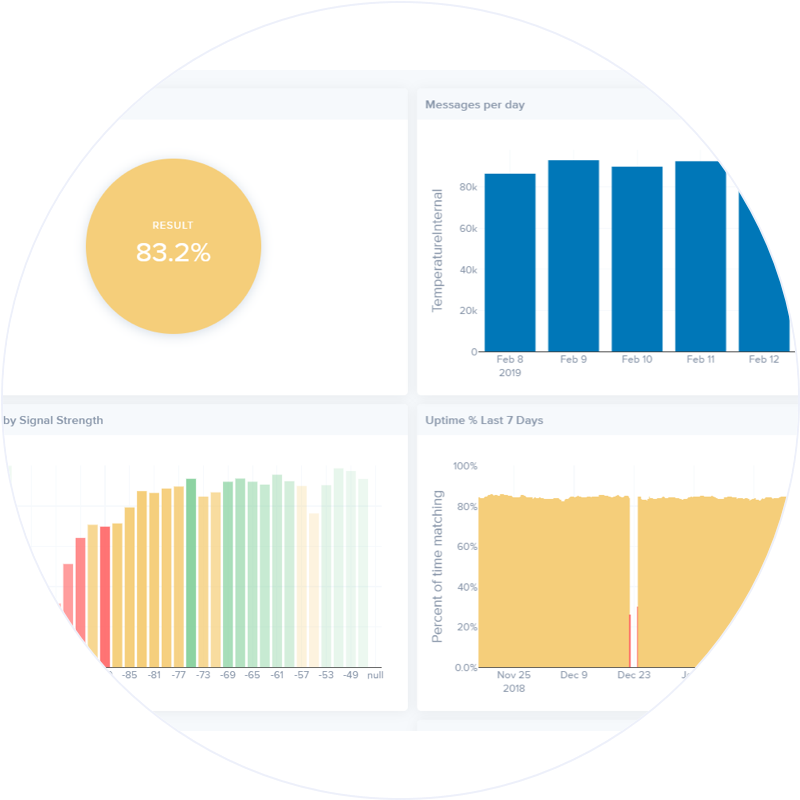 DevicePilot dashboards analytics screenshot