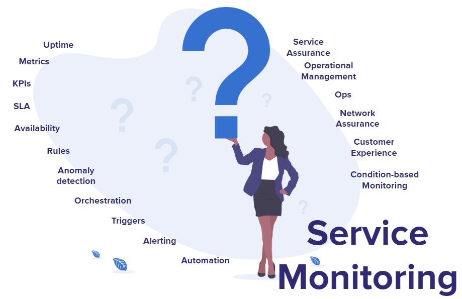 what is service mnitoring